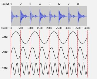 waveform_lfo_500ms