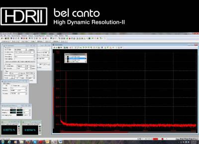 Bel Canto HDR II