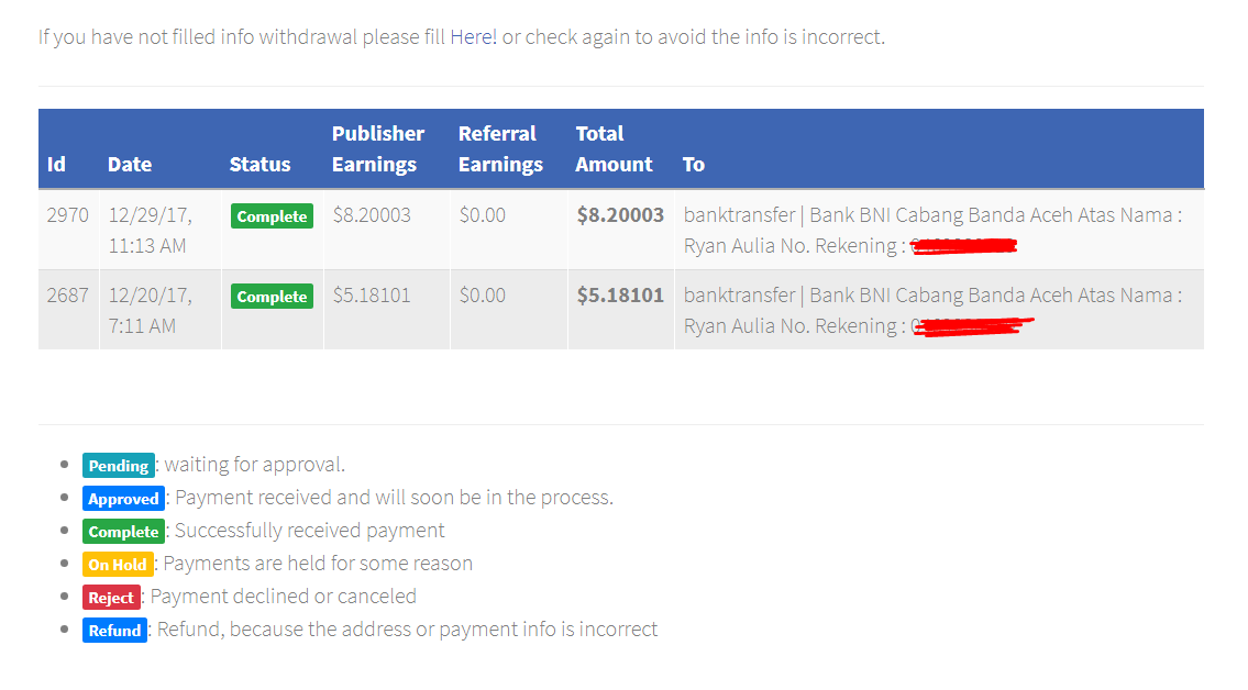 wd1 gujypf - SafelinkU - Short URL Lokal Terbaik dengan Bayaran Tinggi Hingga $130/10K View