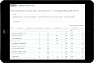 Authoritas keyword research