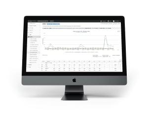 Authoritas Google Analytics integration