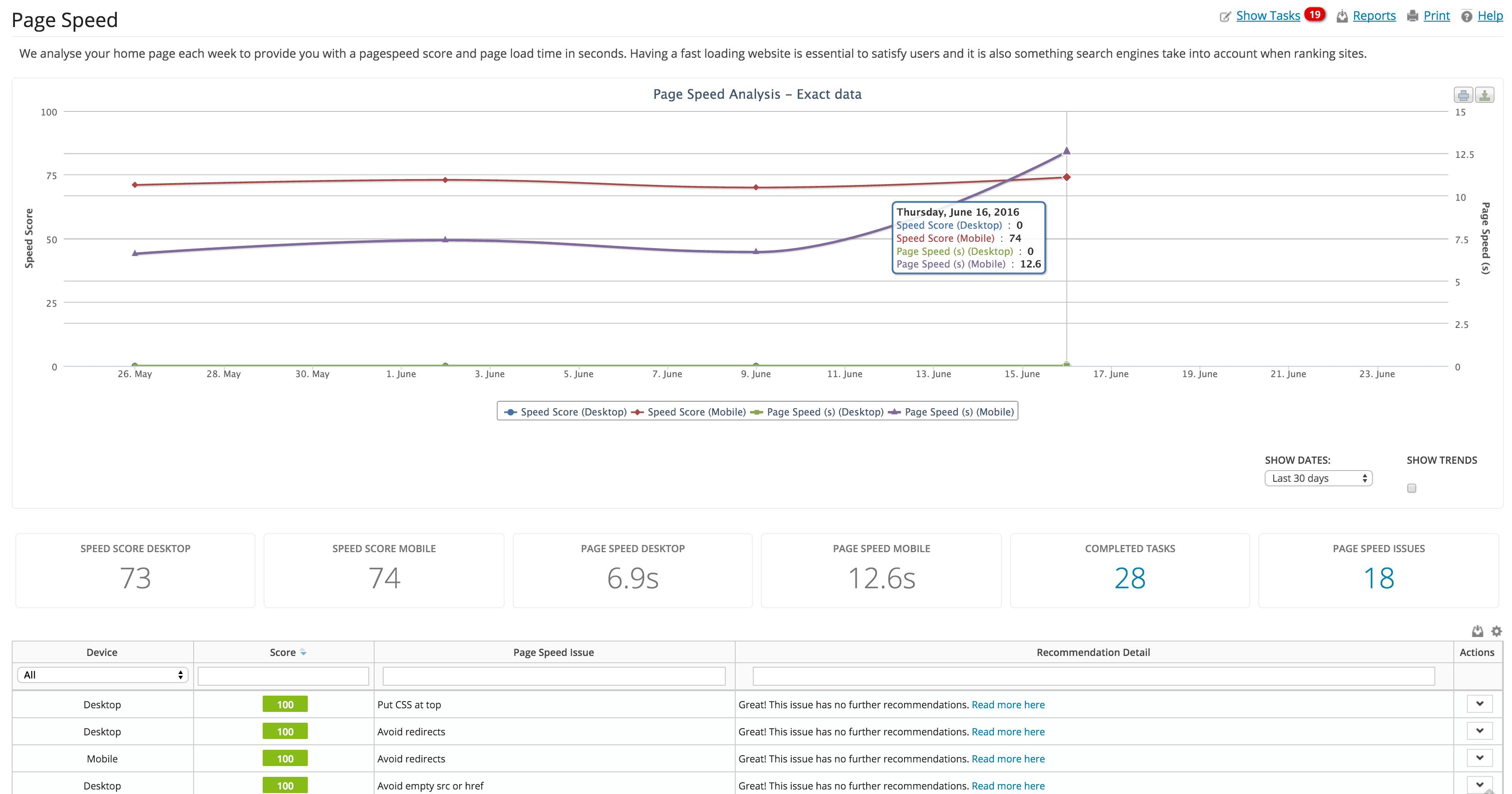 authoritas page speed module