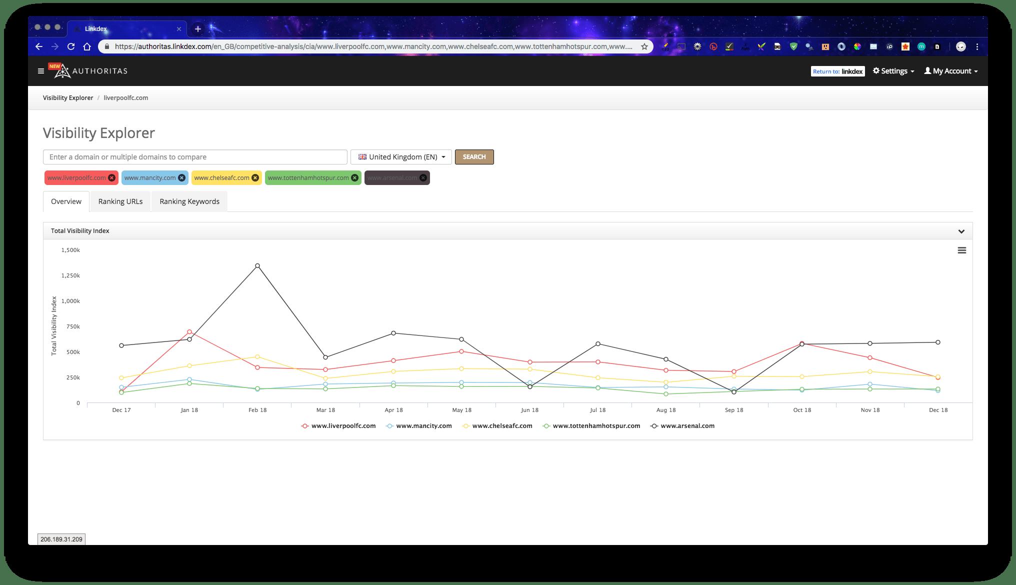 Authoritas: Visibility Explorer module