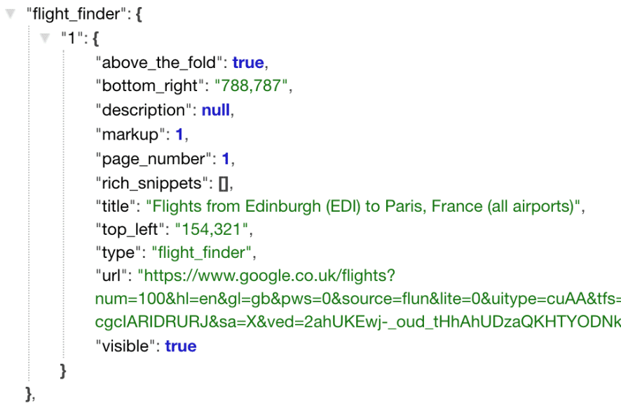 Google SERPs API