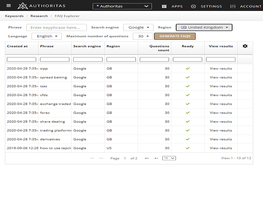 Authoritas Keyword Research Tools