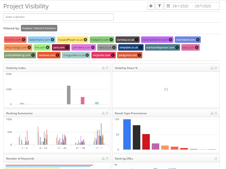 SEO Project Visibility Dashboards