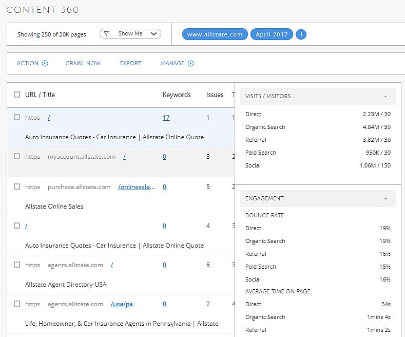 Website spider screenshot overlay of analytics data