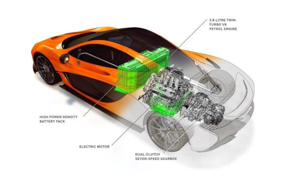 McLaren P1 - cutaway drawing