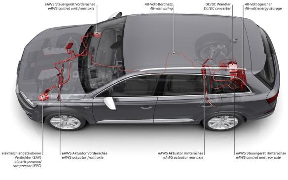 <p>Audi SQ7 cutaway</p>