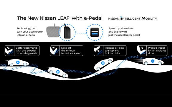 <p>2018 Nissan LEAF e-Pedal infographic</p>