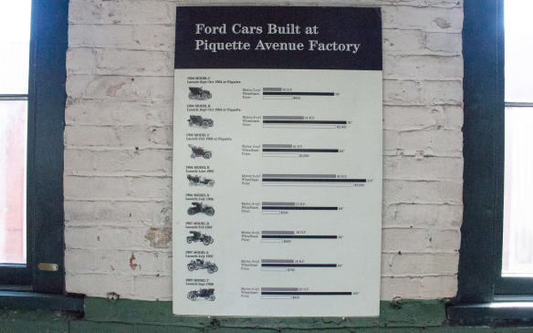<p>Between the Model A and the Model T, seven other Ford models – Models B, C, F, K, N, R and S – were built at Piquette Avenue over a five-year period.</p>