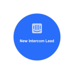 best intercom integrations