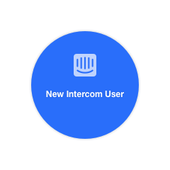 intercom integration