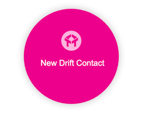 drift integrations