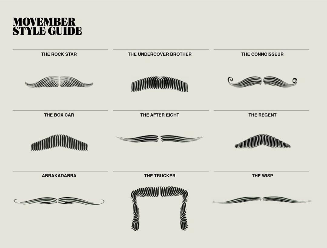 Movember style guide featuring different styles of moustaches