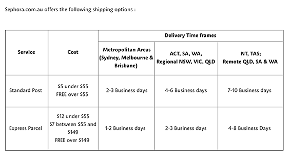 Sephora Australia's shipping costs table