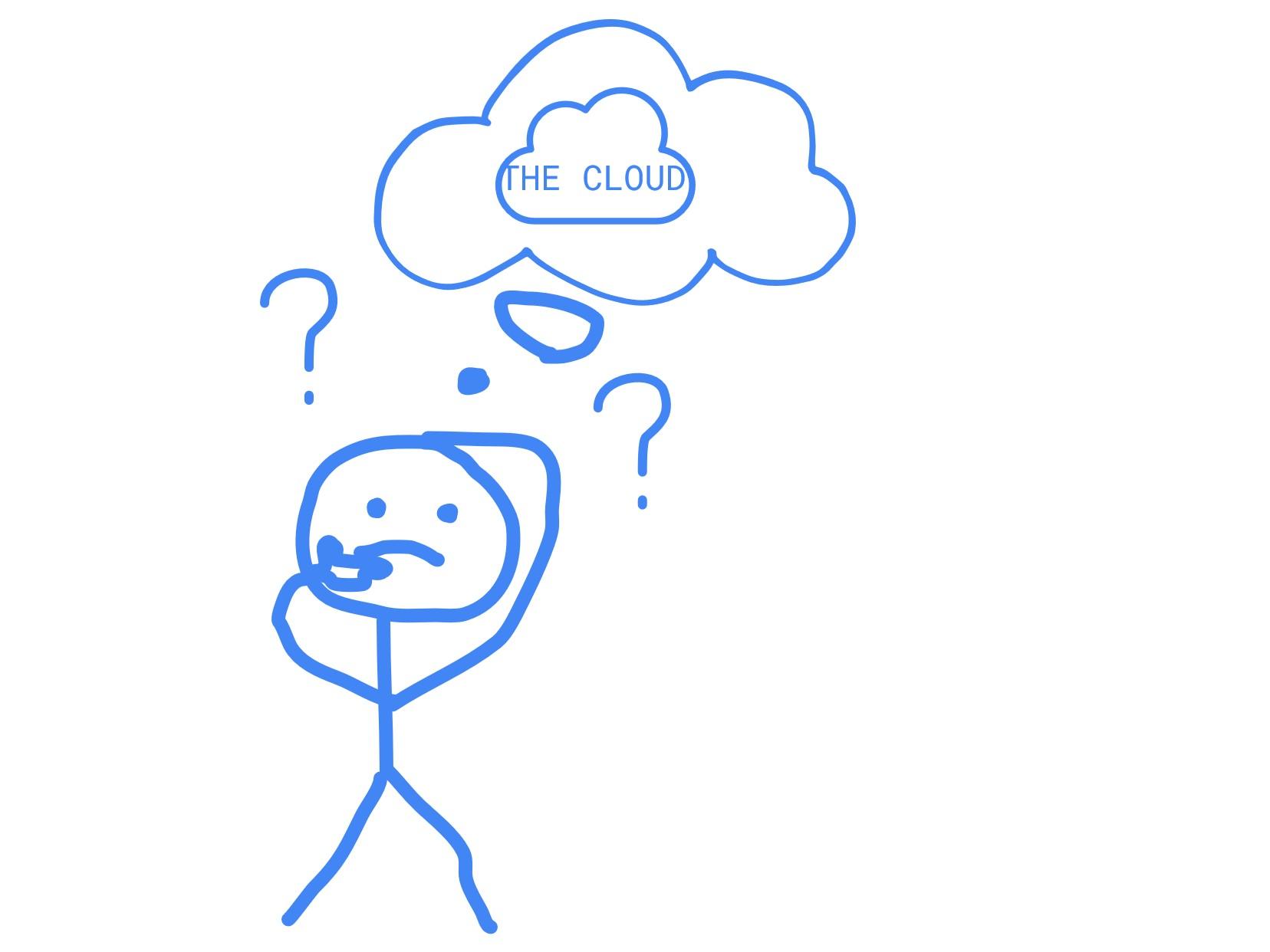 Migrere til skyen