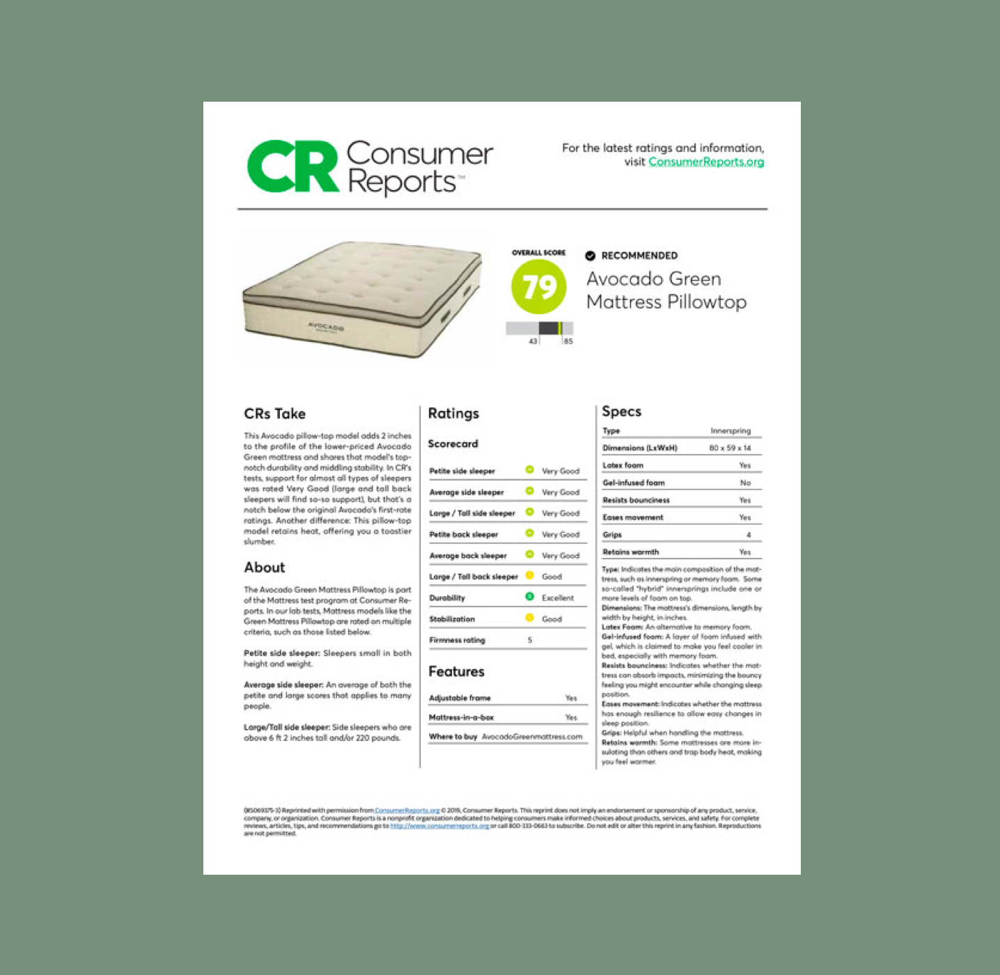 Consumer Reports Avocado Green Mattress Pillowtop Review