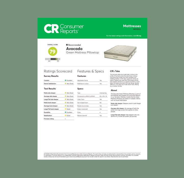 Consumer Reports Rating & Review Avocado Green Mattress Pillowtop