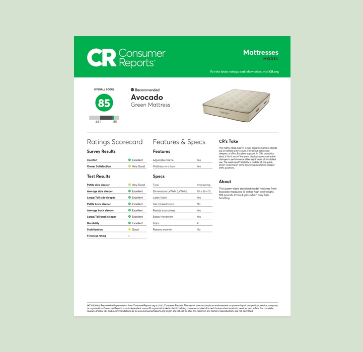 Consumer Reports Best Mattresses of 2020