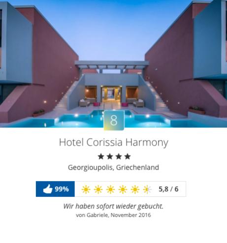 Bewertungen Hotel Corissia Harmony