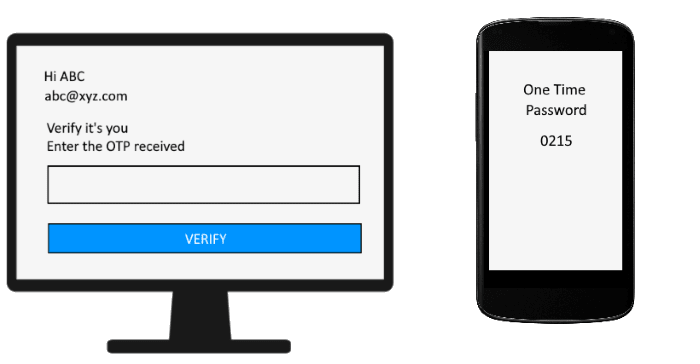 Authentication login for user