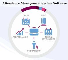 Attendance tracking software for school