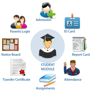 Student Information Management System