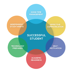 student admission management system