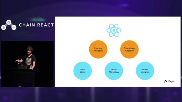Chain React Conference talks