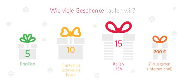 Wie viele Geschenke verteilen wir?