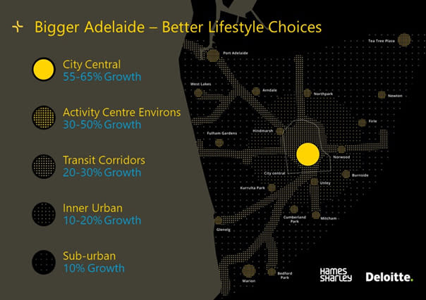 The population growth of Adelaide in different areas.