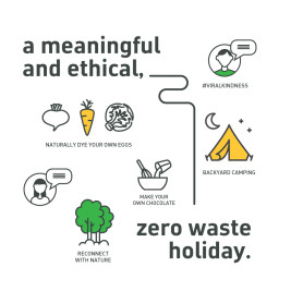Feature image for the article 'How to Make this Holiday a Zero Waste One' by Hayley Edwards