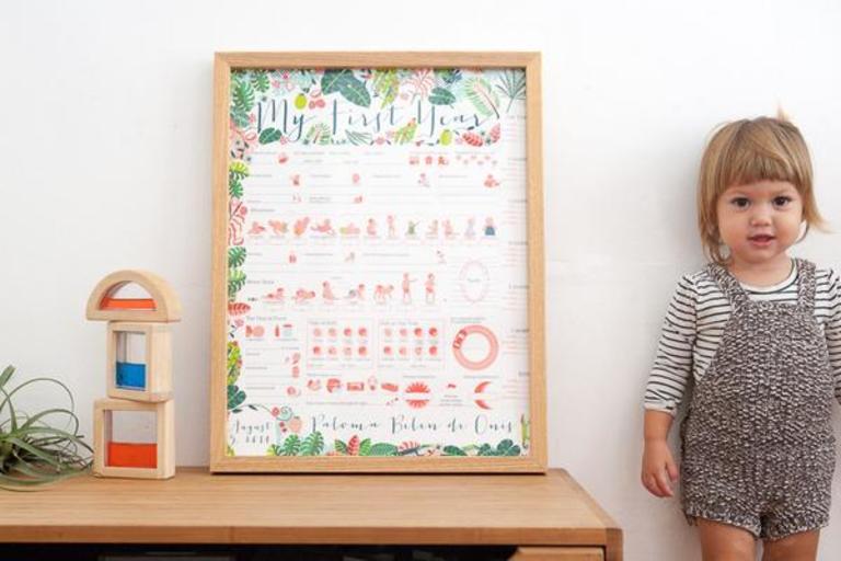Baby Memory Books Reimagined 9 Beautiful Ways