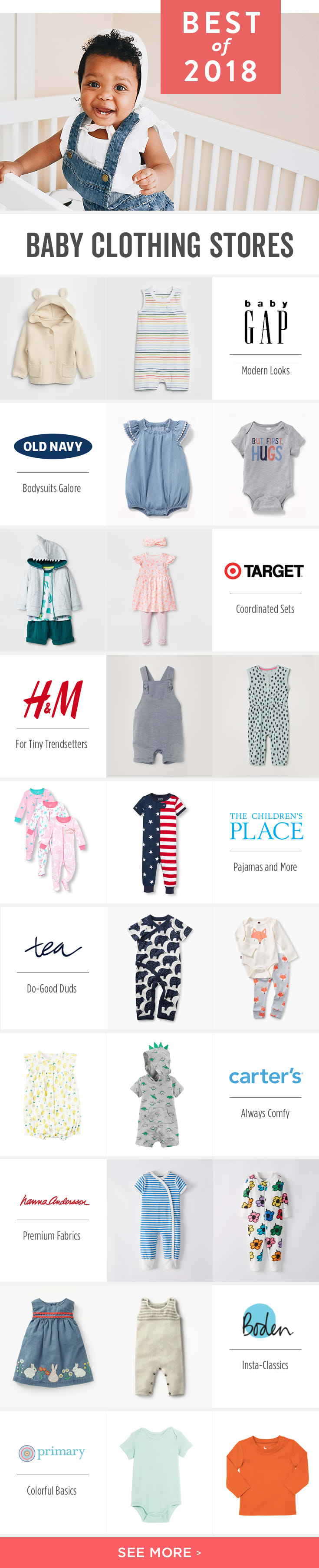 Best Baby Clothing Stores of 2018
