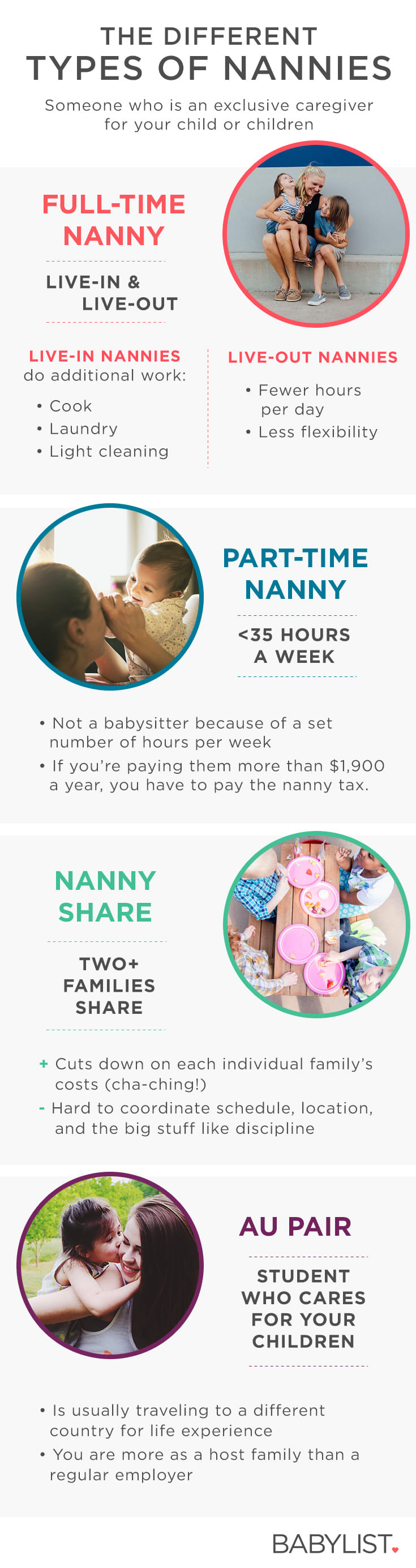 Considering a nanny for your family? Start here to find out what it really costs.