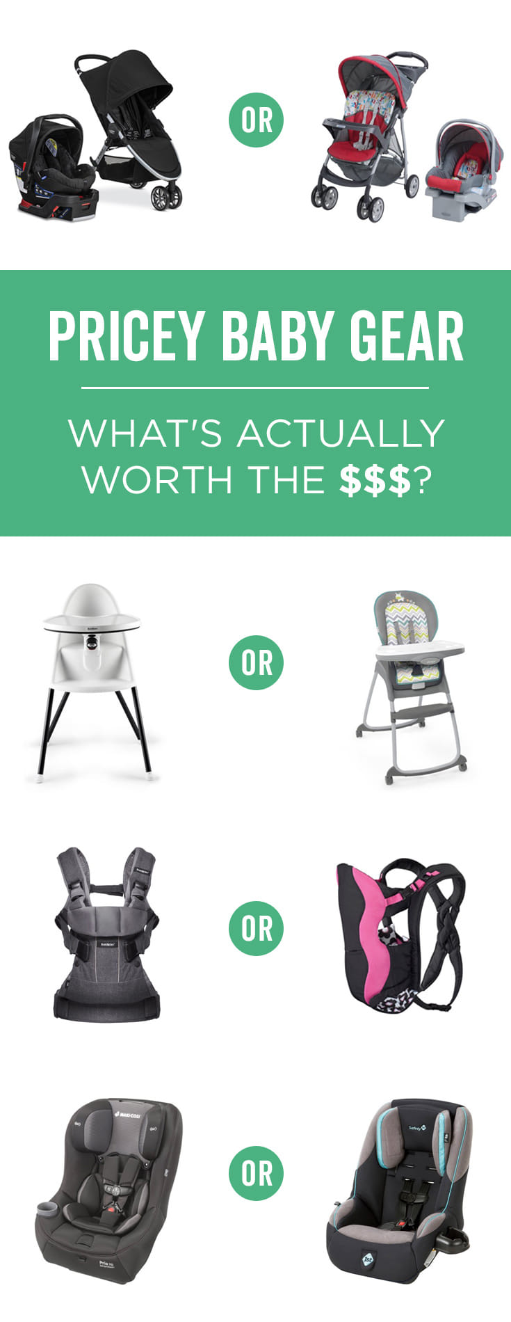 Here's the low-down on baby gear on the pricier side, as well as their less-expensive peers.