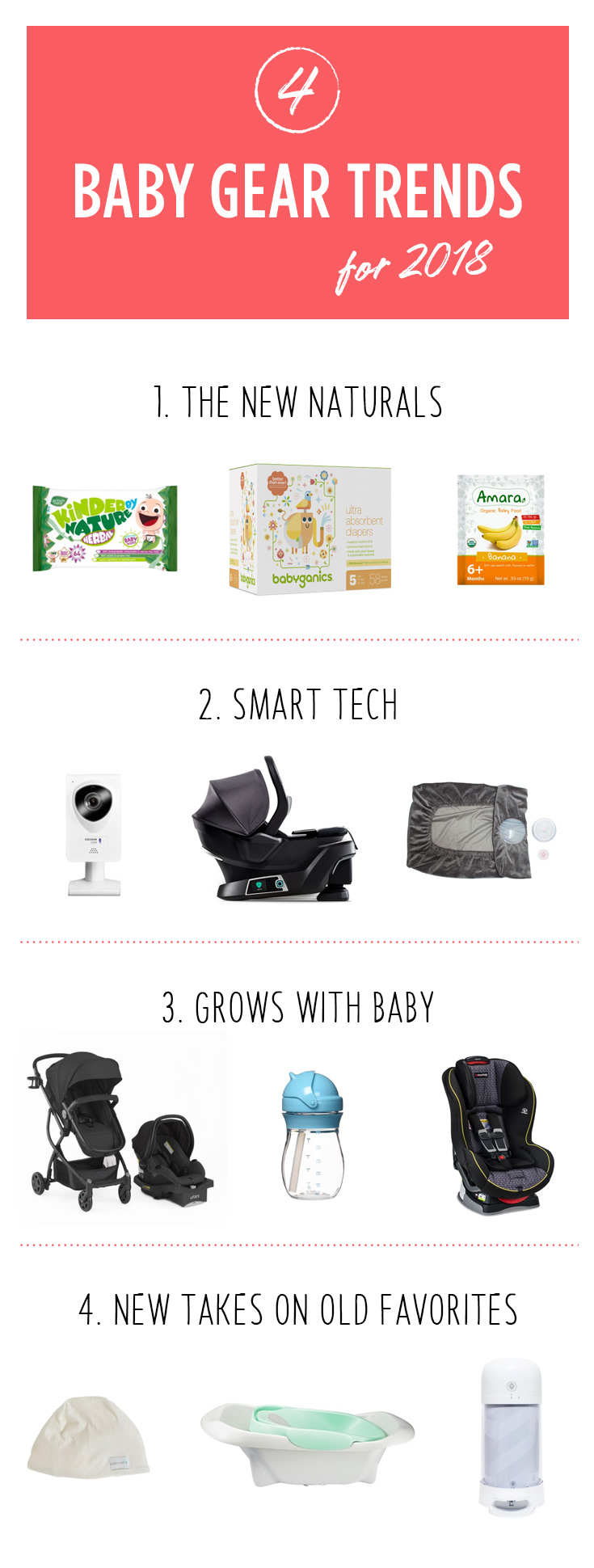 From new naturals to trendy tech, these are the trends making life with baby a little easier.