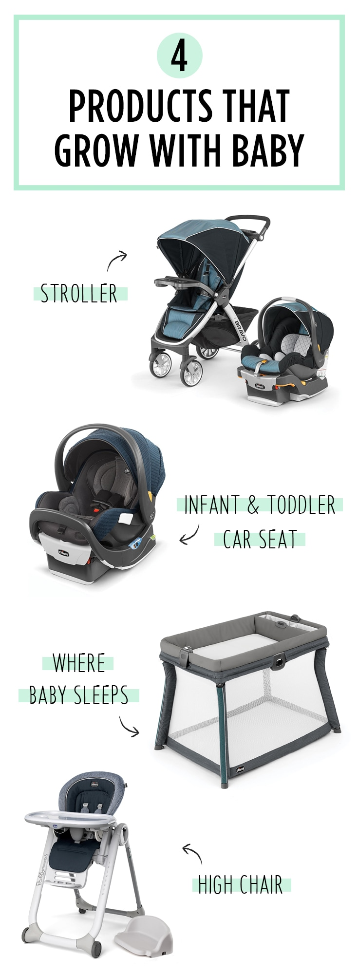 Here are some tips on which baby gear products will last you longer than others.