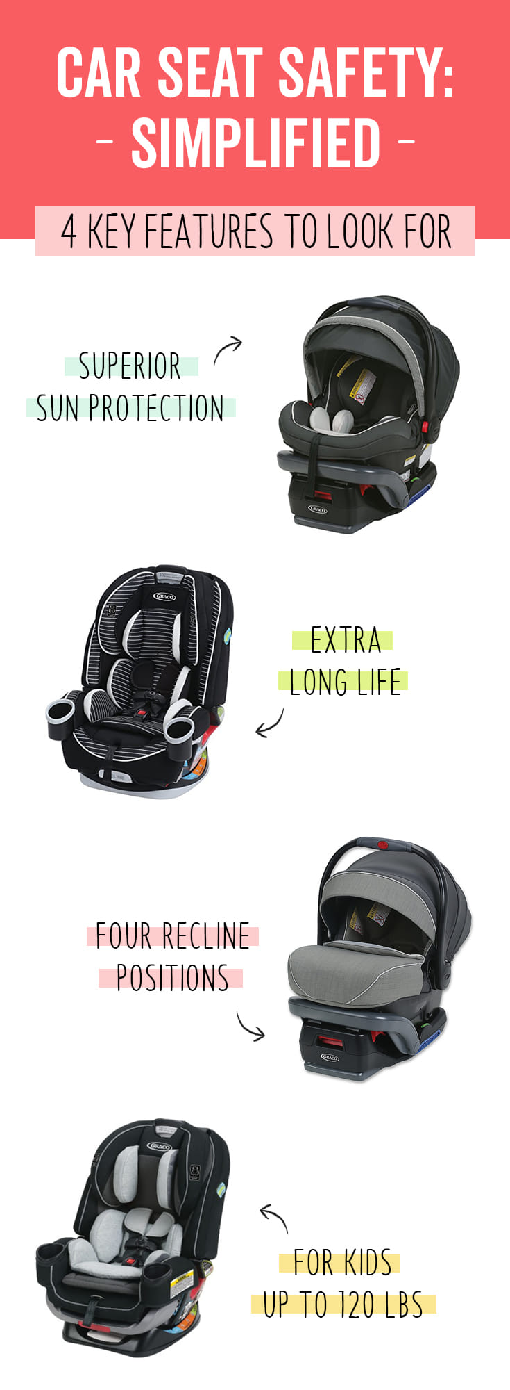 Here's what you need you need to know about safety and installation when choosing a car seat.