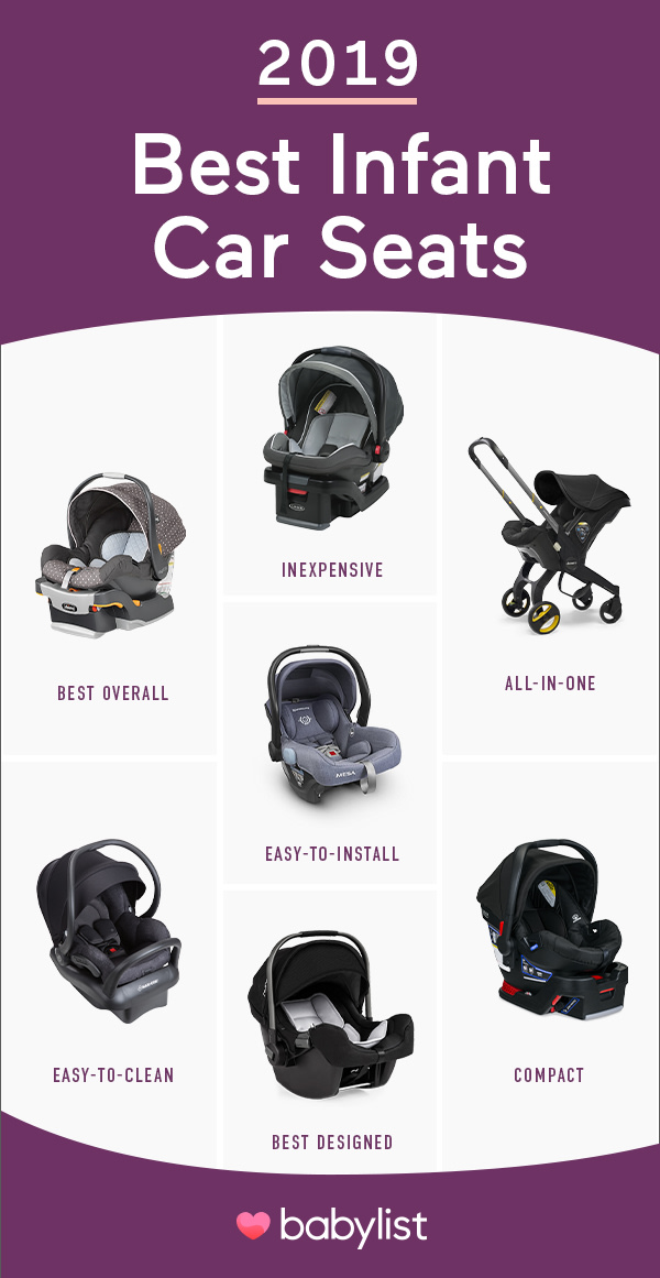 7 Best Infant Car Seats of 2019