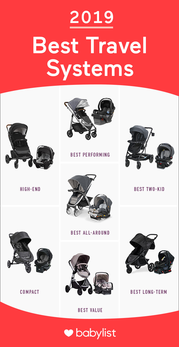 Best Travel System Strollers 2019 8 Best Travel Systems of 2019