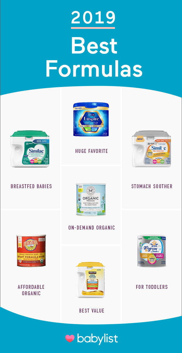 7 Best Baby Formulas of 2019