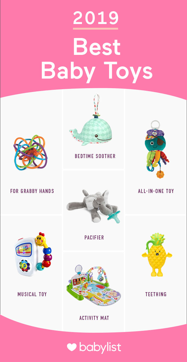 Best Toys For Christmas 2019.Best Baby Toys Of 2019