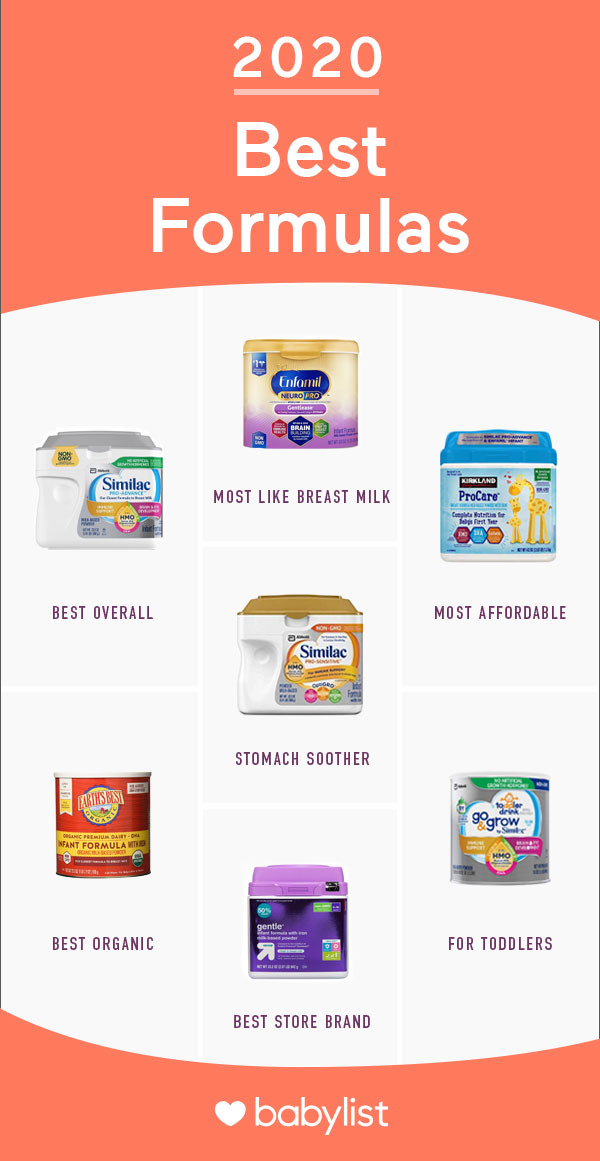 Whether you are supplementing with formula or using it full time, here are the eight best baby formulas.