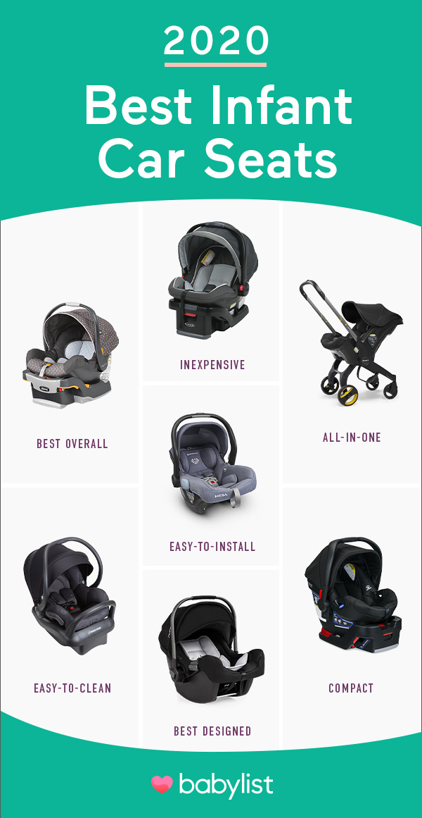 Babylist is the baby registry that lets you add any item from any store including the best infant car seats for safety. Neutral options for newborns with great head support and picks for easy installation, too.