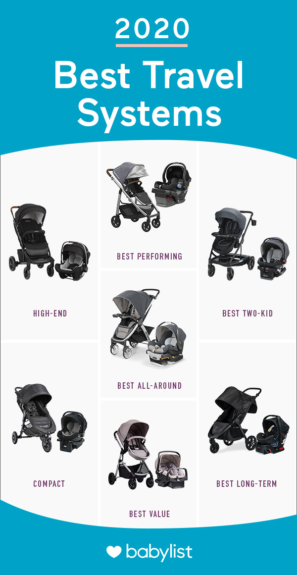 Until your baby's about six-months old, they won't be ready to sit up in a stroller. A car seat-stroller combo (AKA travel system) lets you snap your car seat into the stroller and go. Genius!