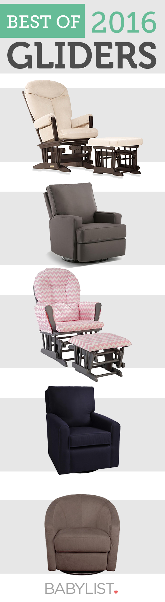For centuries, moms have used a rocking chair to soothe babies to sleep. Now the traditional rocker has major competitor: the glider.