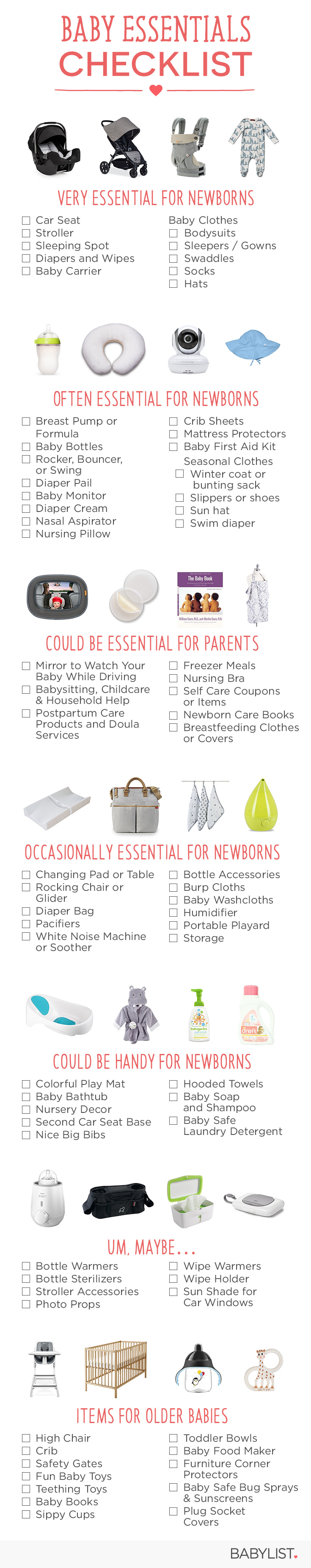 "We ranked baby essentials from ""VERY essential"" to ""Um, Maybe,"" to take the hassle out of deciding what to skip."