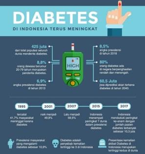 ganja obat diabetes